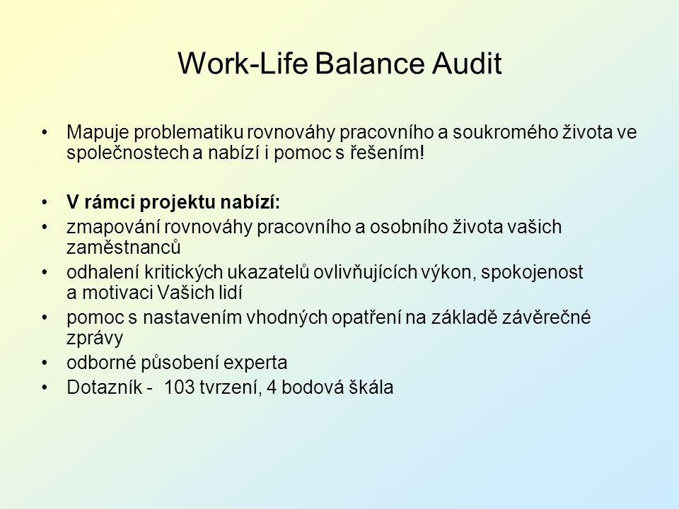 Work-Life Balance Audit Mapuje problematiku rovnováhy pracovního a soukromého života ve společnostech a nabízí i pomoc s řešením! V rámci projektu nab