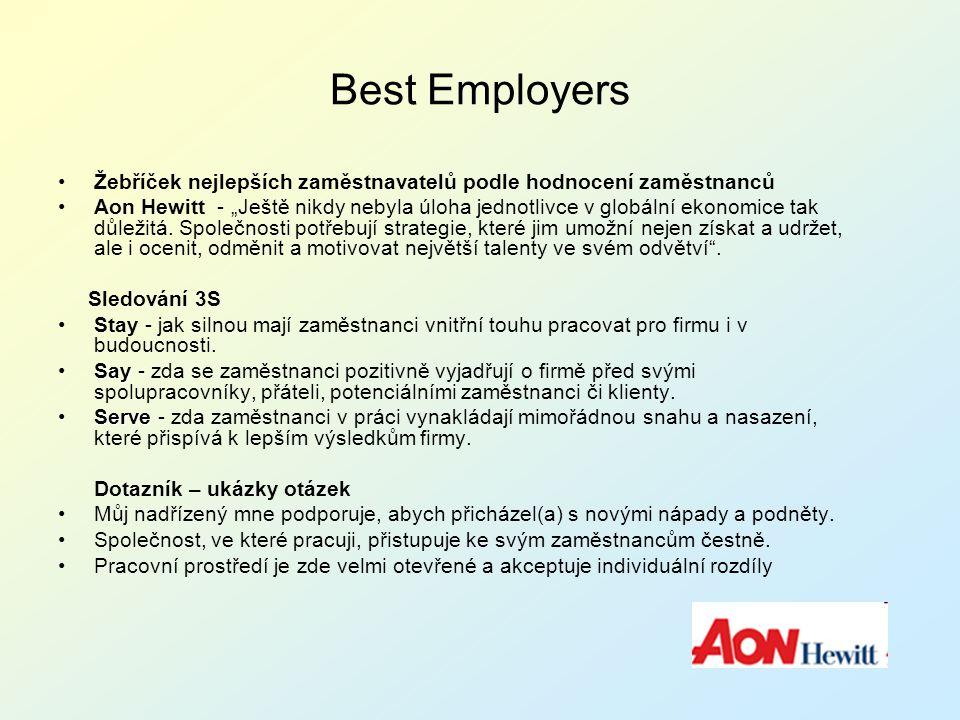 """Best Employers Žebříček nejlepších zaměstnavatelů podle hodnocení zaměstnanců Aon Hewitt - """"Ještě nikdy nebyla úloha jednotlivce v globální ekonomice"""
