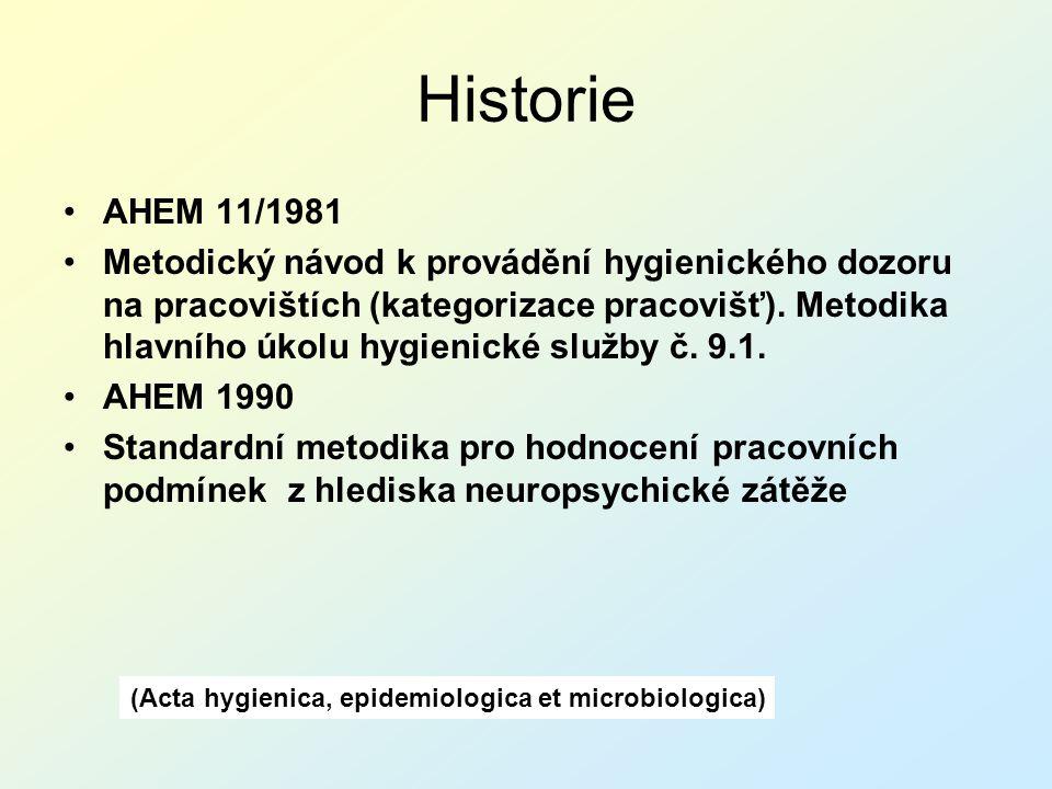 Historie AHEM 11/1981 Metodický návod k provádění hygienického dozoru na pracovištích (kategorizace pracovišť). Metodika hlavního úkolu hygienické slu