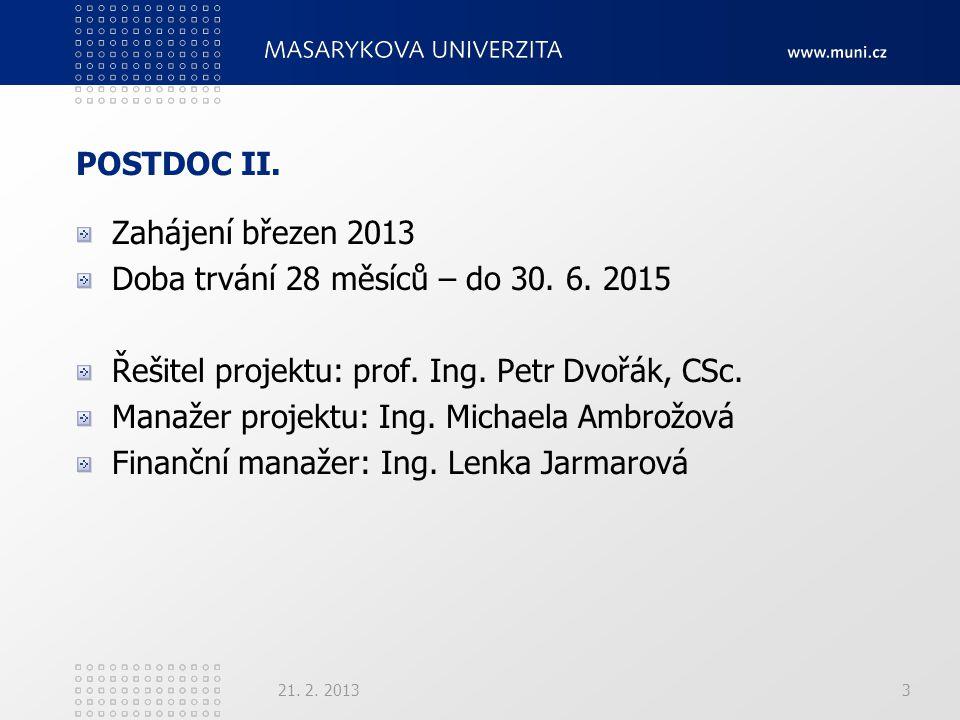 POSTDOC II. Zahájení březen 2013 Doba trvání 28 měsíců – do 30.
