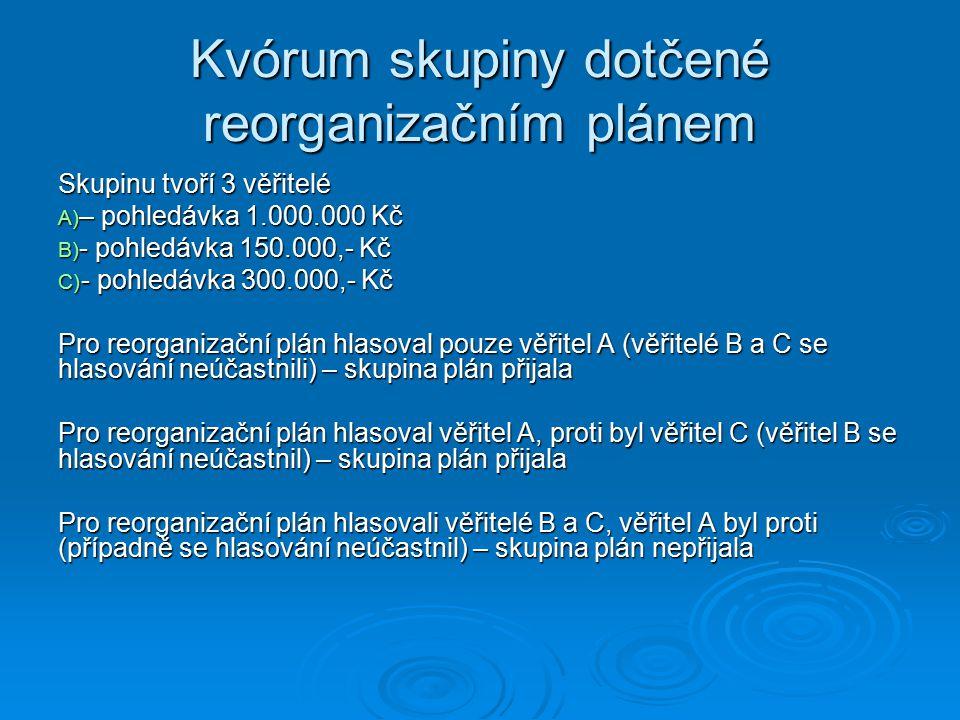 Kvórum skupiny dotčené reorganizačním plánem Skupinu tvoří 3 věřitelé A) – pohledávka 1.000.000 Kč B) - pohledávka 150.000,- Kč C) - pohledávka 300.000,- Kč Pro reorganizační plán hlasoval pouze věřitel A (věřitelé B a C se hlasování neúčastnili) – skupina plán přijala Pro reorganizační plán hlasoval věřitel A, proti byl věřitel C (věřitel B se hlasování neúčastnil) – skupina plán přijala Pro reorganizační plán hlasovali věřitelé B a C, věřitel A byl proti (případně se hlasování neúčastnil) – skupina plán nepřijala