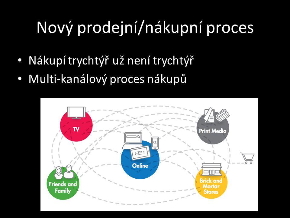 Nový prodejní/nákupní proces Nákupí trychtýř už není trychtýř Multi-kanálový proces nákupů