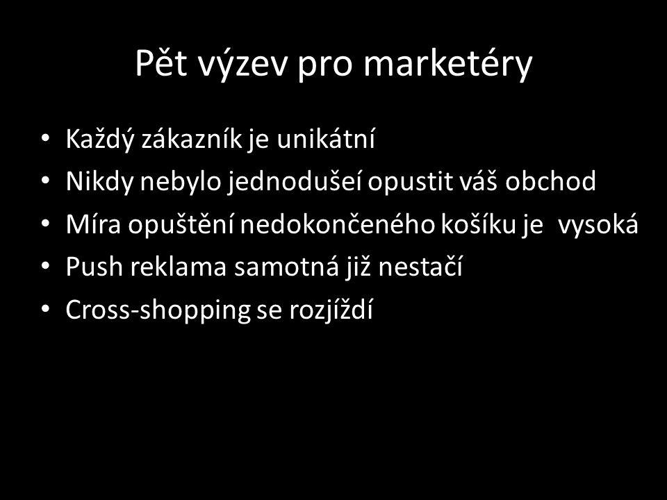 Pět výzev pro marketéry Každý zákazník je unikátní Nikdy nebylo jednodušeí opustit váš obchod Míra opuštění nedokončeného košíku je vysoká Push reklama samotná již nestačí Cross-shopping se rozjíždí