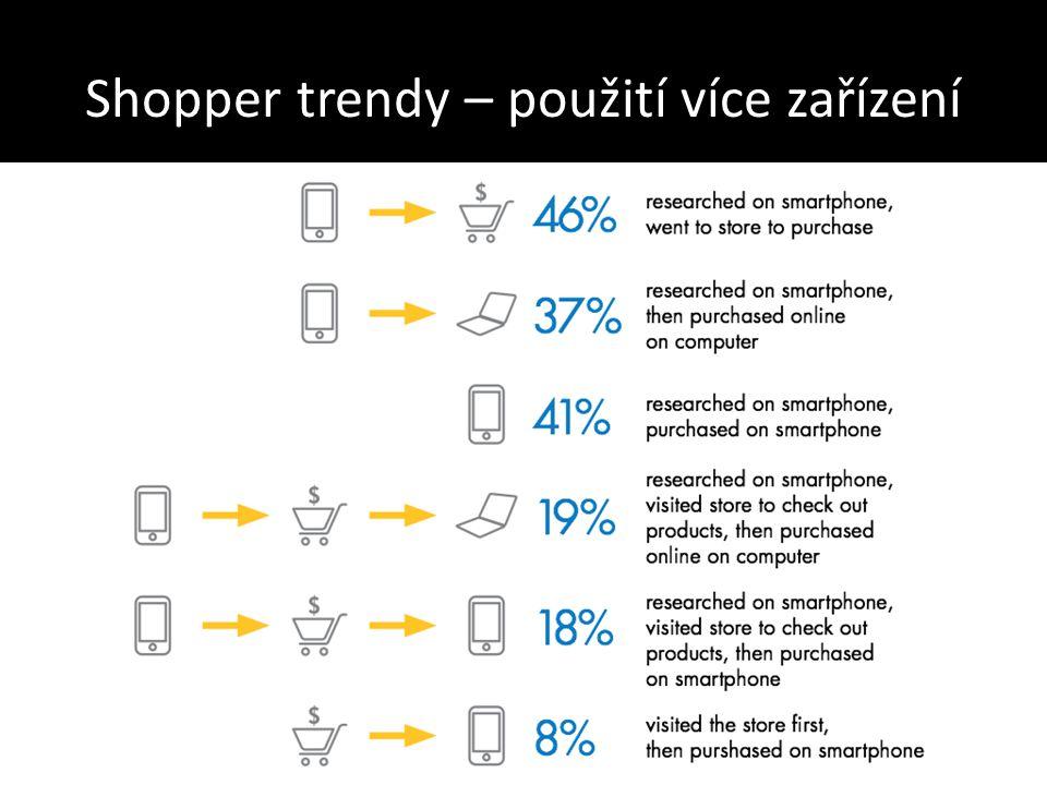 Shopper trendy – využití více zařízení PŘÍPADOVÁ STUDIE Reebok zaznamenal růst 131% v povědomí o značce produktu RealFlex (běžecké boty) jakmile šířil video přes všechny igitální kanály: PC, mobilní telefony a tablety.