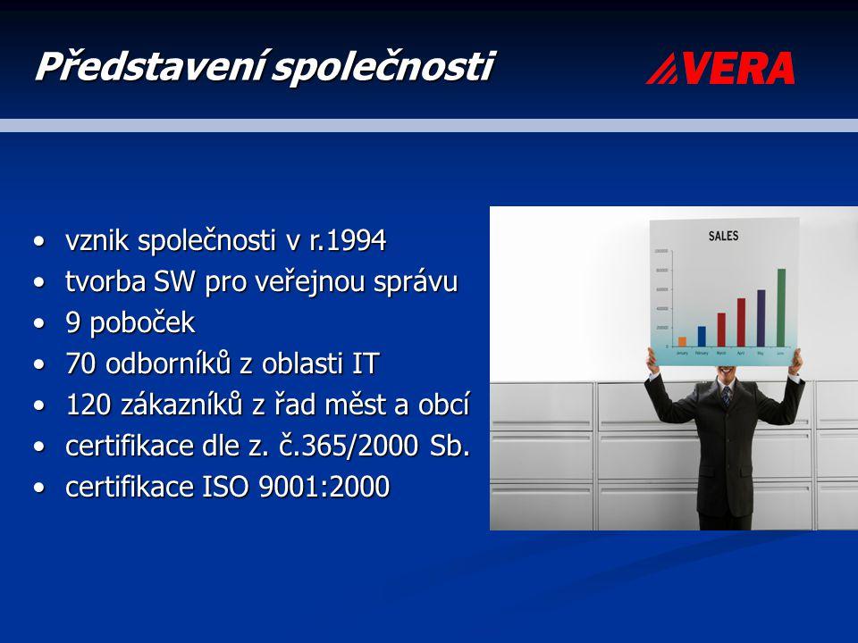 vznik společnosti v r.1994vznik společnosti v r.1994 tvorba SW pro veřejnou správutvorba SW pro veřejnou správu 9 poboček9 poboček 70 odborníků z obla