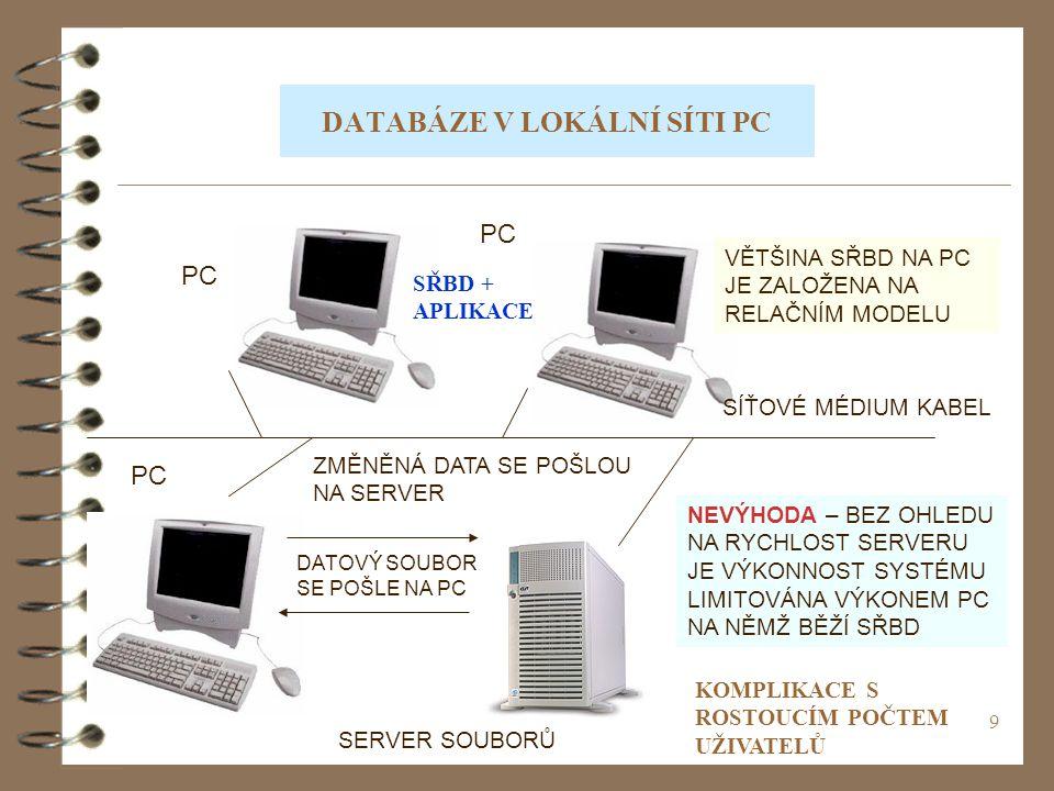 10 SYSTÉM KLIENT / SERVER SÍŤOVÉ MÉDIUM KABEL PC DBF SERVER SERVER SOUBORŮ DOTAZ SQL ODPOVĚĎ SŘBD DATABÁZOVÁ APLIKACE FRONT-END ZPRACOVÁNÍ OBRAZOVEK A VSTUP/VÝSTUP BACK-END ZPRACOVÁNÍ DAT A PŘÍSTUP NA DISK VÝHODA – ROZDĚLENÍ PRÁCE MEZI DVA SYSTÉMY REDUKUJE MNOŽSTVÍ DAT POSÍLANÝCH PO SÍŤOVÉM MÉDIU.