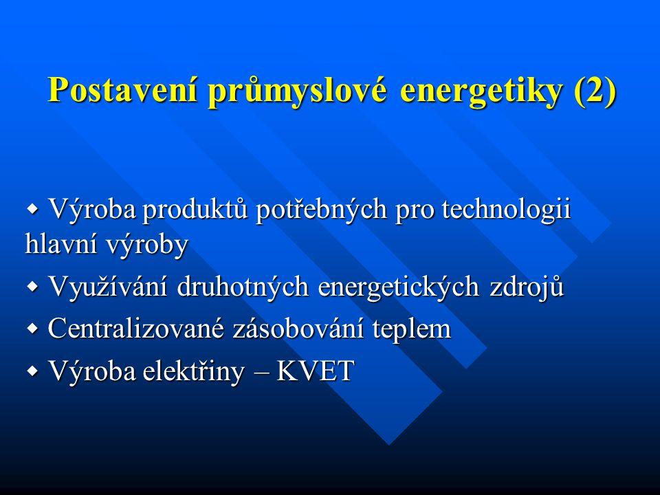 Postavení průmyslové energetiky (2)  Výroba produktů potřebných pro technologii hlavní výroby  Využívání druhotných energetických zdrojů  Centralizované zásobování teplem  Výroba elektřiny – KVET