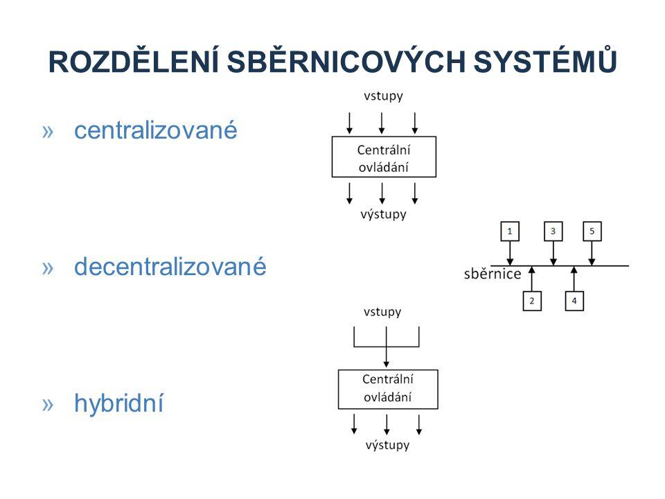 ROZDĚLENÍ SBĚRNICOVÝCH SYSTÉMŮ »centralizované »decentralizované »hybridní