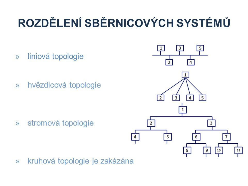 ROZDĚLENÍ SBĚRNICOVÝCH SYSTÉMŮ »liniová topologie »hvězdicová topologie »stromová topologie »kruhová topologie je zakázána