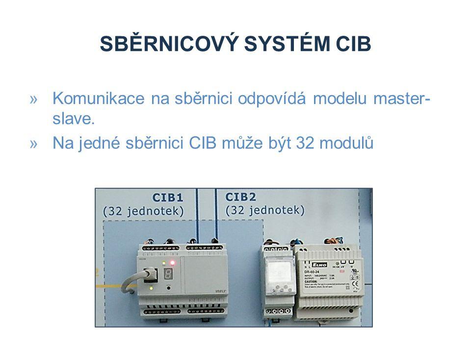 SBĚRNICOVÝ SYSTÉM CIB »Komunikace na sběrnici odpovídá modelu master- slave.