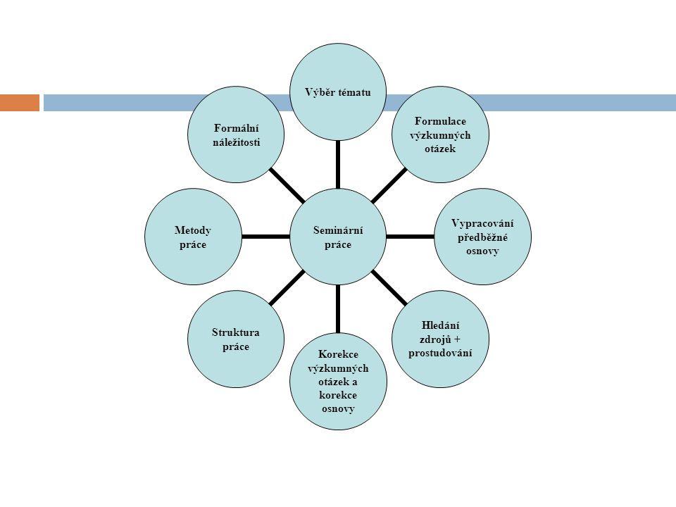 Jak strukturovat text – obecné zásady  Autor dopředu seznamuje čtenáře s tím, o čem bude pojednávat  Jeho text je předvídatelný  Úvod práce:  téma je zasazeno do obecného kontextu (jaký smysl má se jím zabývat?)  obsahuje výzkumné otázky, příp.