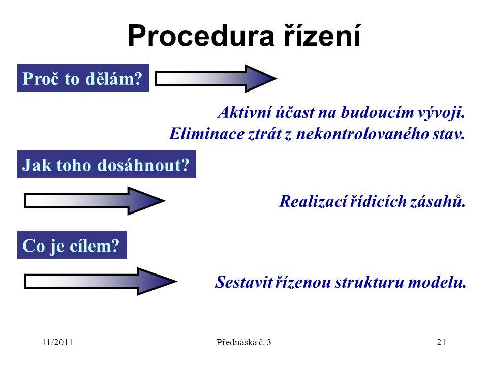 11/2011Přednáška č. 321 Procedura řízení Proč to dělám.