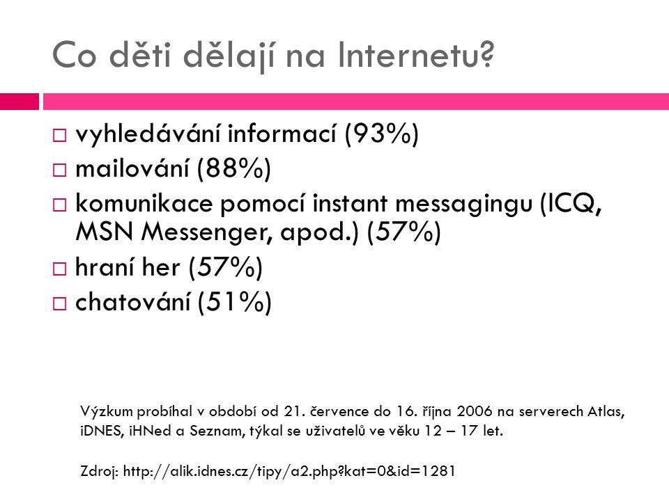 Co děti dělají na Internetu?  vyhledávání informací (93%)  mailování (88%)  komunikace pomocí instant messagingu (ICQ, MSN Messenger, apod.) (57%)