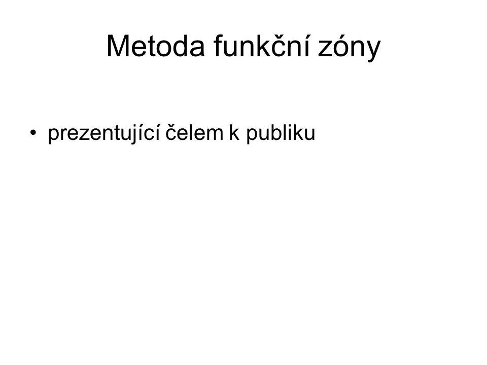 Metoda funkční zóny prezentující čelem k publiku