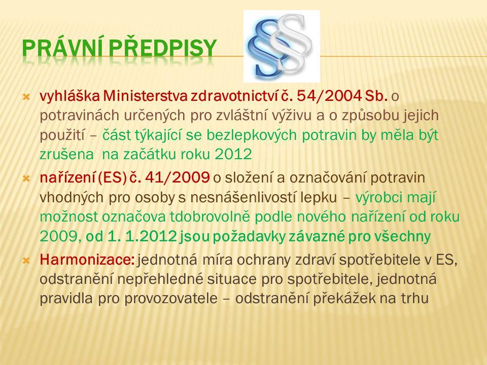  vyhláška Ministerstva zdravotnictví č.54/2004 Sb.