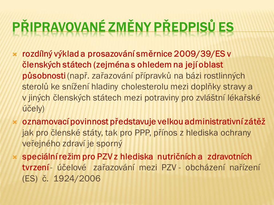  rozdílný výklad a prosazování směrnice 2009/39/ES v členských státech (zejména s ohledem na její oblast působnosti (např.