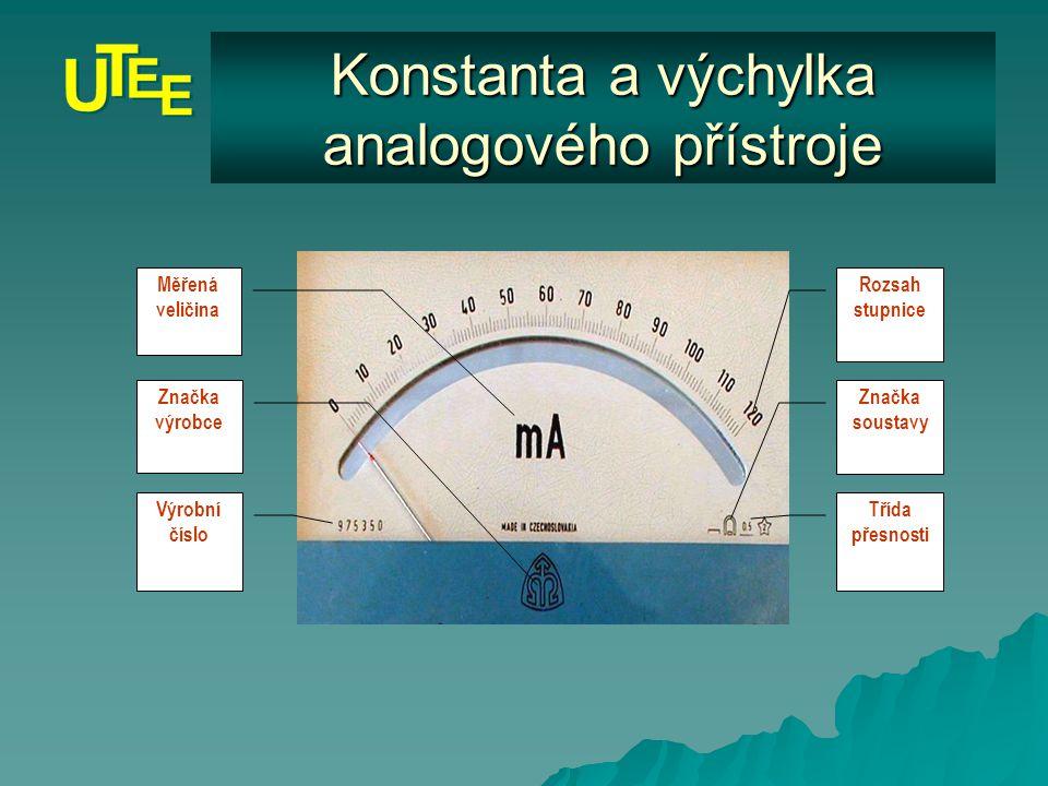 © 2004 UTEE FEKT VUT v Brně Obsluha přístrojů