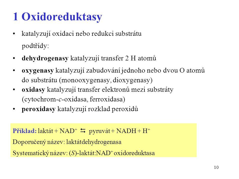 10 1 Oxidoreduktasy katalyzují oxidaci nebo redukci substrátu podtřídy: dehydrogenasy katalyzují transfer 2 H atomů oxygenasy katalyzují zabudování jednoho nebo dvou O atomů do substrátu (monooxygenasy, dioxygenasy) oxidasy katalyzují transfer elektronů mezi substráty (cytochrom-c-oxidasa, ferroxidasa) peroxidasy katalyzují rozklad peroxidů Příklad: laktát + NAD +  pyruvát + NADH + H + Doporučený název: laktátdehydrogenasa Systematický název: (S)-laktát:NAD + oxidoreduktasa