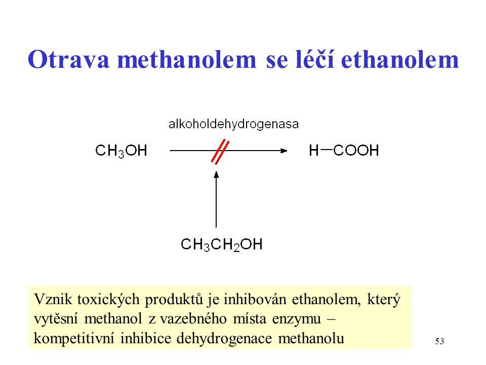 53 Otrava methanolem se léčí ethanolem Vznik toxických produktů je inhibován ethanolem, který vytěsní methanol z vazebného místa enzymu – kompetitivní inhibice dehydrogenace methanolu