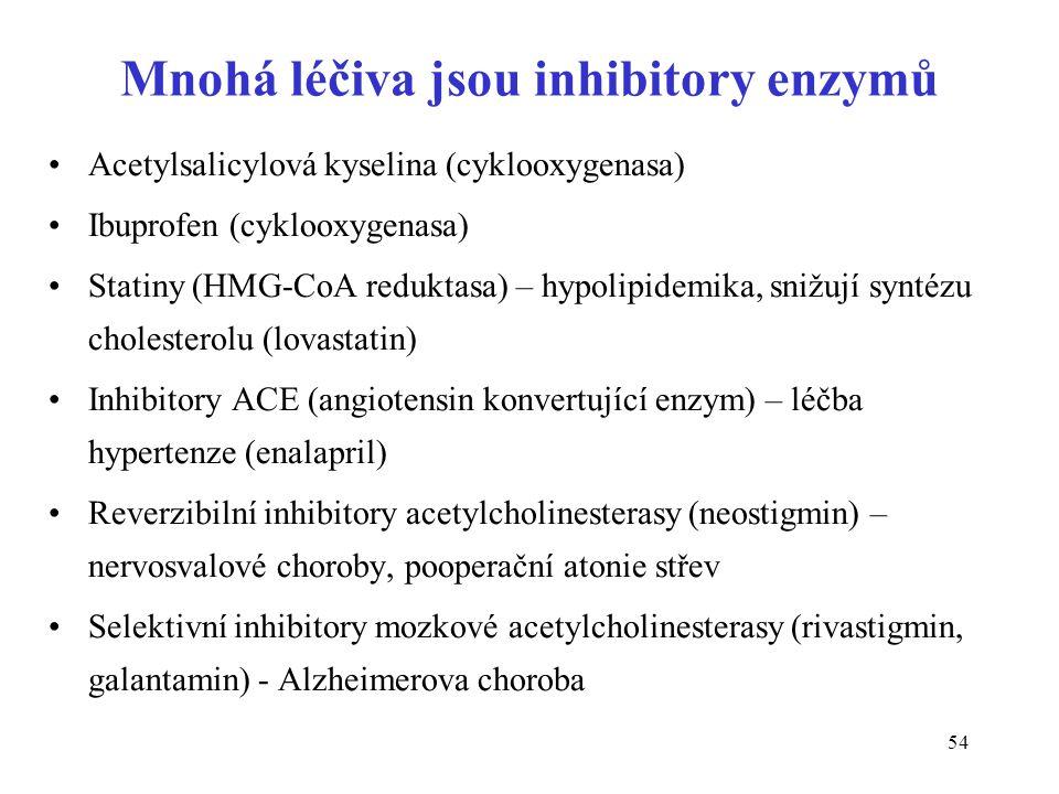 54 Mnohá léčiva jsou inhibitory enzymů Acetylsalicylová kyselina (cyklooxygenasa) Ibuprofen (cyklooxygenasa) Statiny (HMG-CoA reduktasa) – hypolipidemika, snižují syntézu cholesterolu (lovastatin) Inhibitory ACE (angiotensin konvertující enzym) – léčba hypertenze (enalapril) Reverzibilní inhibitory acetylcholinesterasy (neostigmin) – nervosvalové choroby, pooperační atonie střev Selektivní inhibitory mozkové acetylcholinesterasy (rivastigmin, galantamin) - Alzheimerova choroba