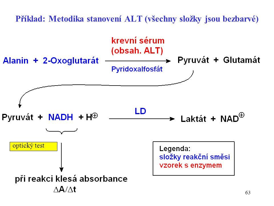 63 Příklad: Metodika stanovení ALT (všechny složky jsou bezbarvé) optický test