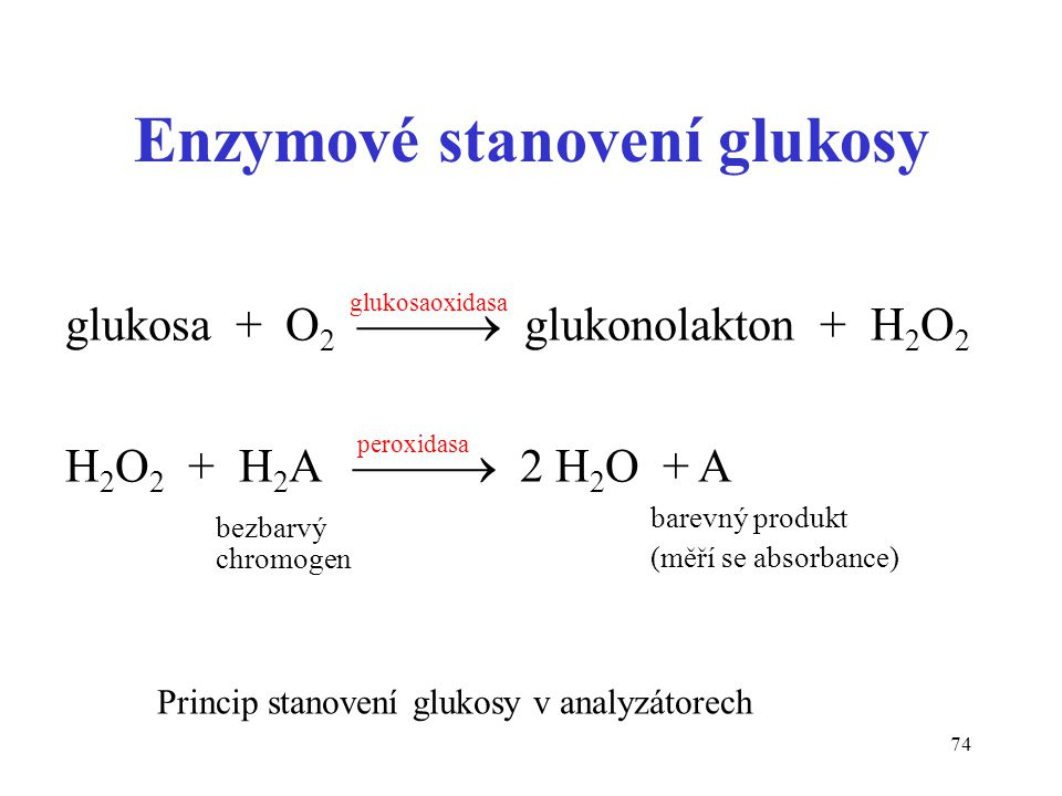 74 Enzymové stanovení glukosy glukosa + O 2  glukonolakton + H 2 O 2 H 2 O 2 + H 2 A  2 H 2 O + A glukosaoxidasa peroxidasa bezbarvý chromogen barevný produkt (měří se absorbance) Princip stanovení glukosy v analyzátorech