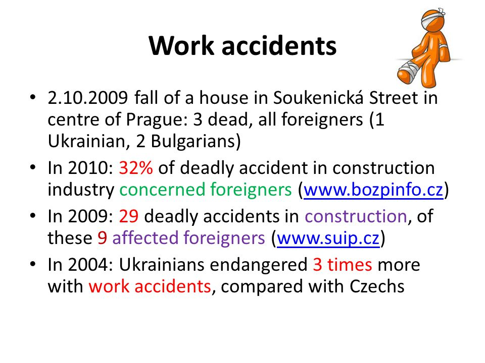 Work accidents 2.10.2009 fall of a house in Soukenická Street in centre of Prague: 3 dead, all foreigners (1 Ukrainian, 2 Bulgarians) In 2010: 32% of deadly accident in construction industry concerned foreigners (www.bozpinfo.cz)www.bozpinfo.cz In 2009: 29 deadly accidents in construction, of these 9 affected foreigners (www.suip.cz)www.suip.cz In 2004: Ukrainians endangered 3 times more with work accidents, compared with Czechs