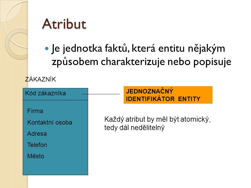 Atribut Je jednotka faktů, která entitu nějakým způsobem charakterizuje nebo popisuje Kód zákazníka ZÁKAZNÍK Firma Kontaktní osoba Adresa Telefon Měst