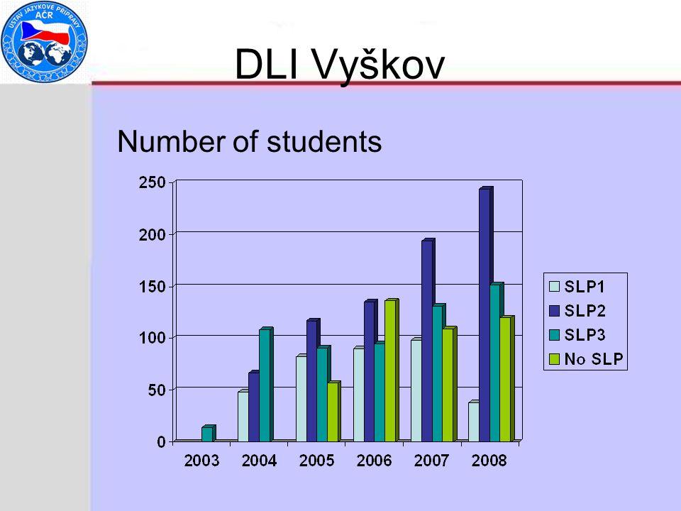 DLI Vyškov Number of students