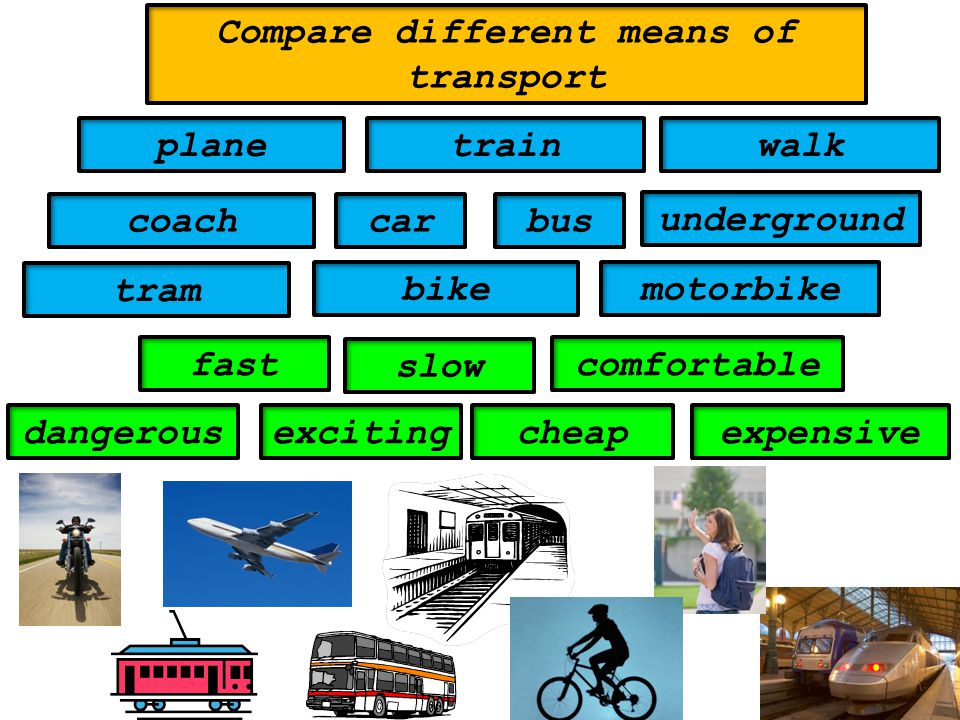 Compare different means of transport planetrain coachcar bikemotorbike fast slow comfortable expensivecheapexcitingdangerous underground tram walk bus