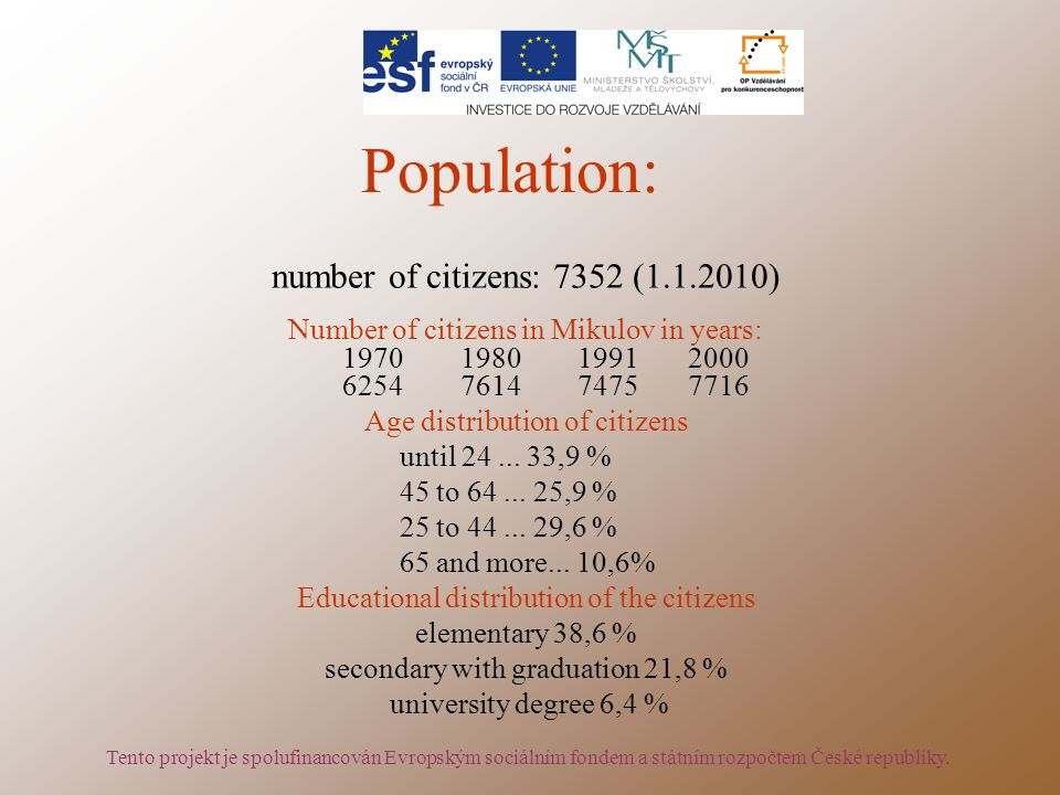 Population: number of citizens: 7352 (1.1.2010) Number of citizens in Mikulov in years: 1970 1980 1991 2000 6254 7614 7475 7716 Age distribution of citizens until 24...
