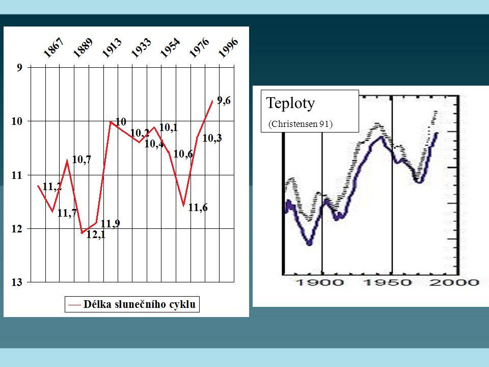 Teploty (Christensen 91)