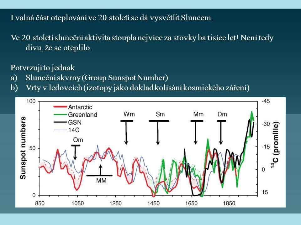 I valná část oteplování ve 20.století se dá vysvětlit Sluncem.