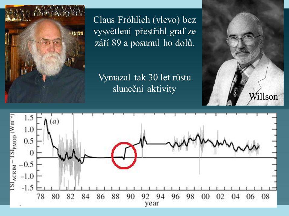 Claus Fröhlich (vlevo) bez vysvětlení přestřihl graf ze září 89 a posunul ho dolů.