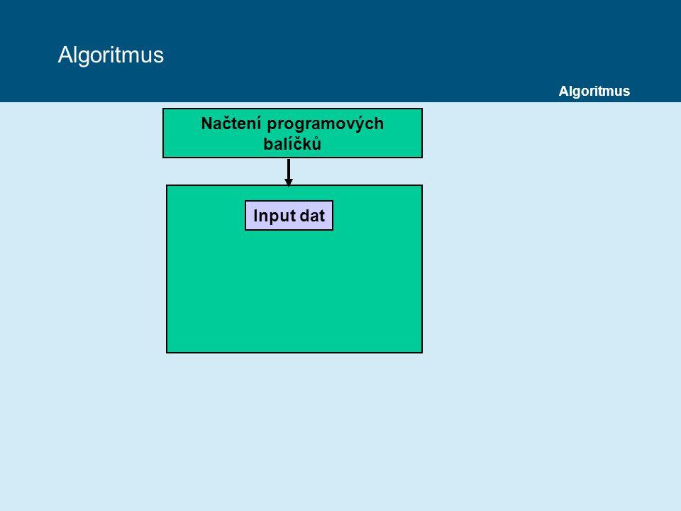 Načtení programových balíčků Input dat Algoritmus