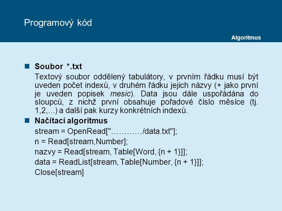 Programový kód nSoubor *.txt Textový soubor oddělený tabulátory, v prvním řádku musí být uveden počet indexů, v druhém řádku jejich názvy (+ jako první je uveden popisek mesic).