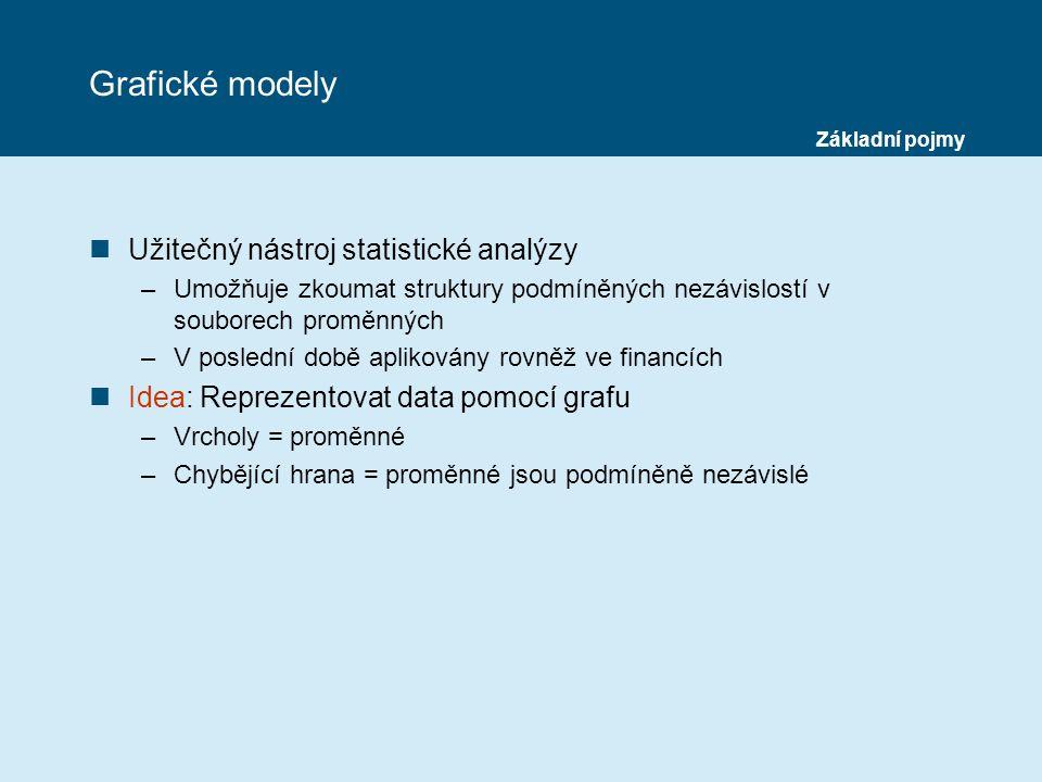 Grafické modely nUžitečný nástroj statistické analýzy –Umožňuje zkoumat struktury podmíněných nezávislostí v souborech proměnných –V poslední době aplikovány rovněž ve financích nIdea: Reprezentovat data pomocí grafu –Vrcholy = proměnné –Chybějící hrana = proměnné jsou podmíněně nezávislé Základní pojmy