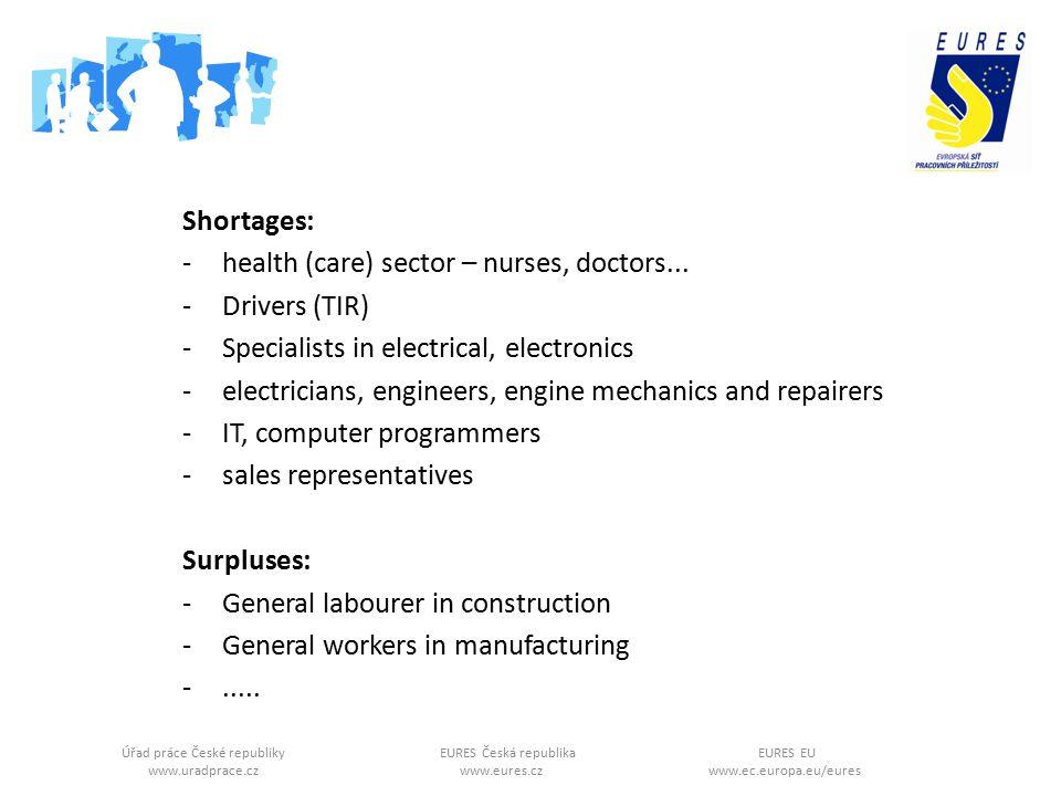 Úřad práce České republikyEURES Česká republikaEURES EU www.uradprace.cz www.eures.cz www.ec.europa.eu/eures Shortages: -health (care) sector – nurses, doctors...