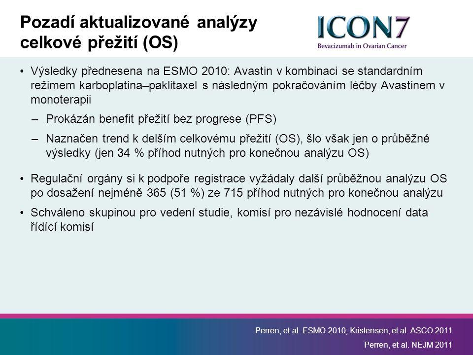 Pozadí aktualizované analýzy celkové přežití (OS) Výsledky přednesena na ESMO 2010: Avastin v kombinaci se standardním režimem karboplatina–paklitaxel s následným pokračováním léčby Avastinem v monoterapii –Prokázán benefit přežití bez progrese (PFS) –Naznačen trend k delším celkovému přežití (OS), šlo však jen o průběžné výsledky (jen 34 % příhod nutných pro konečnou analýzu OS) Regulační orgány si k podpoře registrace vyžádaly další průběžnou analýzu OS po dosažení nejméně 365 (51 %) ze 715 příhod nutných pro konečnou analýzu Schváleno skupinou pro vedení studie, komisí pro nezávislé hodnocení data řídící komisí Perren, et al.