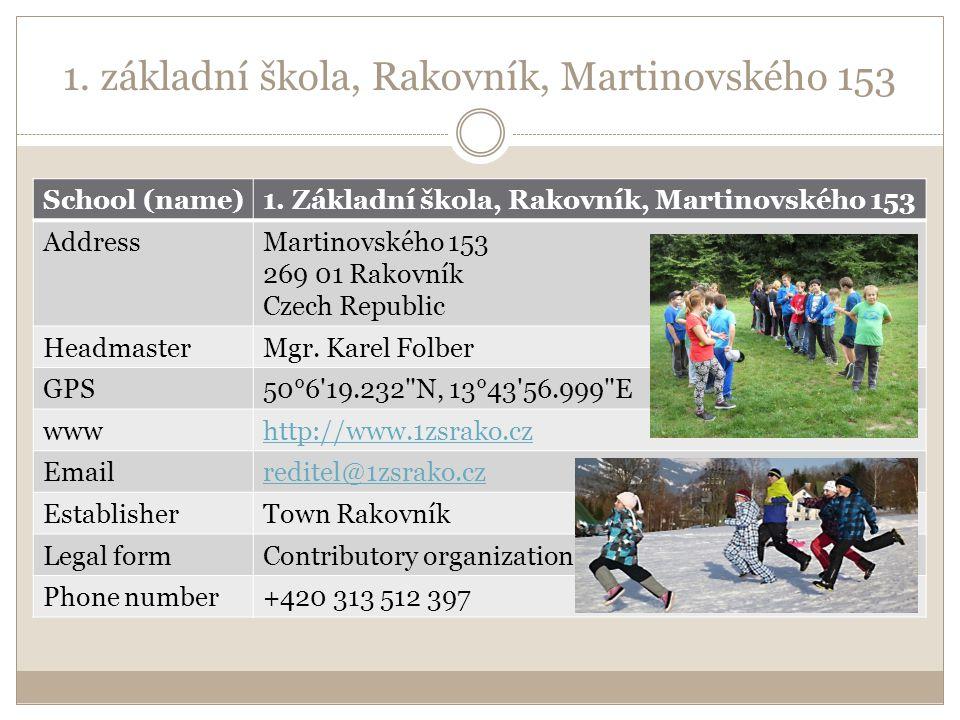 1. základní škola, Rakovník, Martinovského 153 School (name)1.