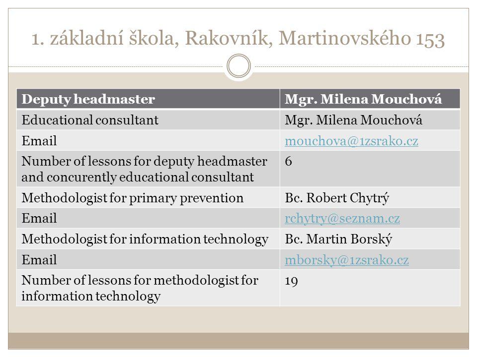 1. základní škola, Rakovník, Martinovského 153 Deputy headmasterMgr.