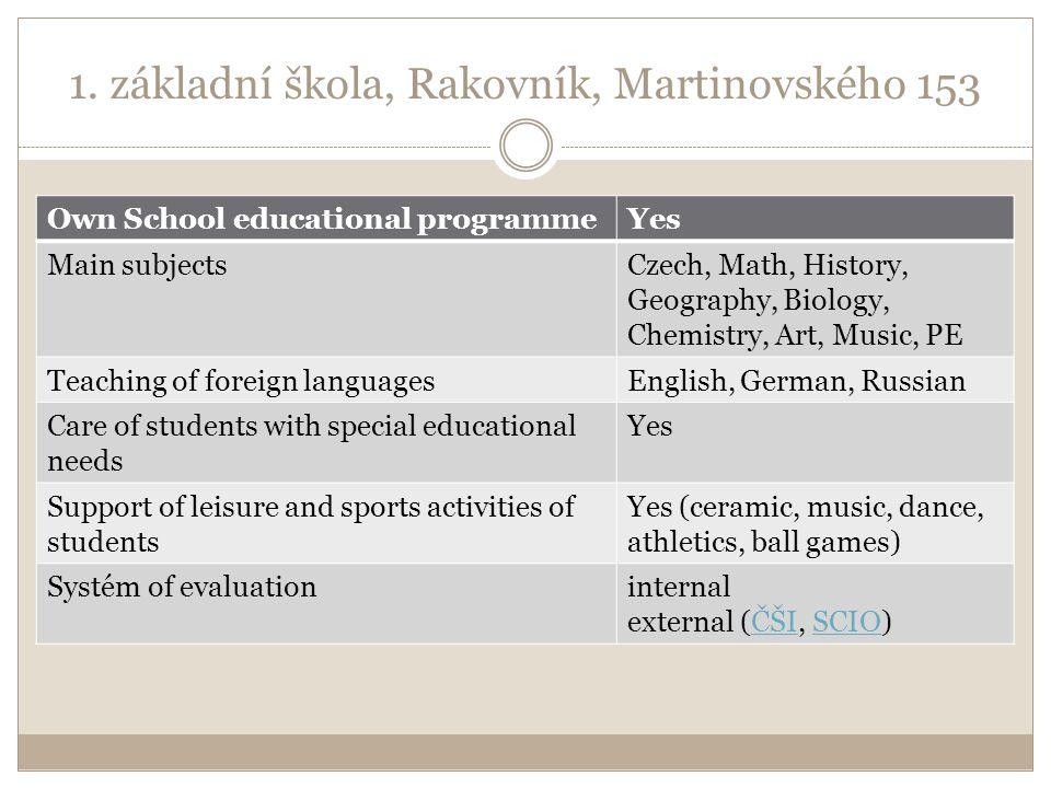 1. základní škola, Rakovník, Martinovského 153 Own School educational programmeYes Main subjectsCzech, Math, History, Geography, Biology, Chemistry, A