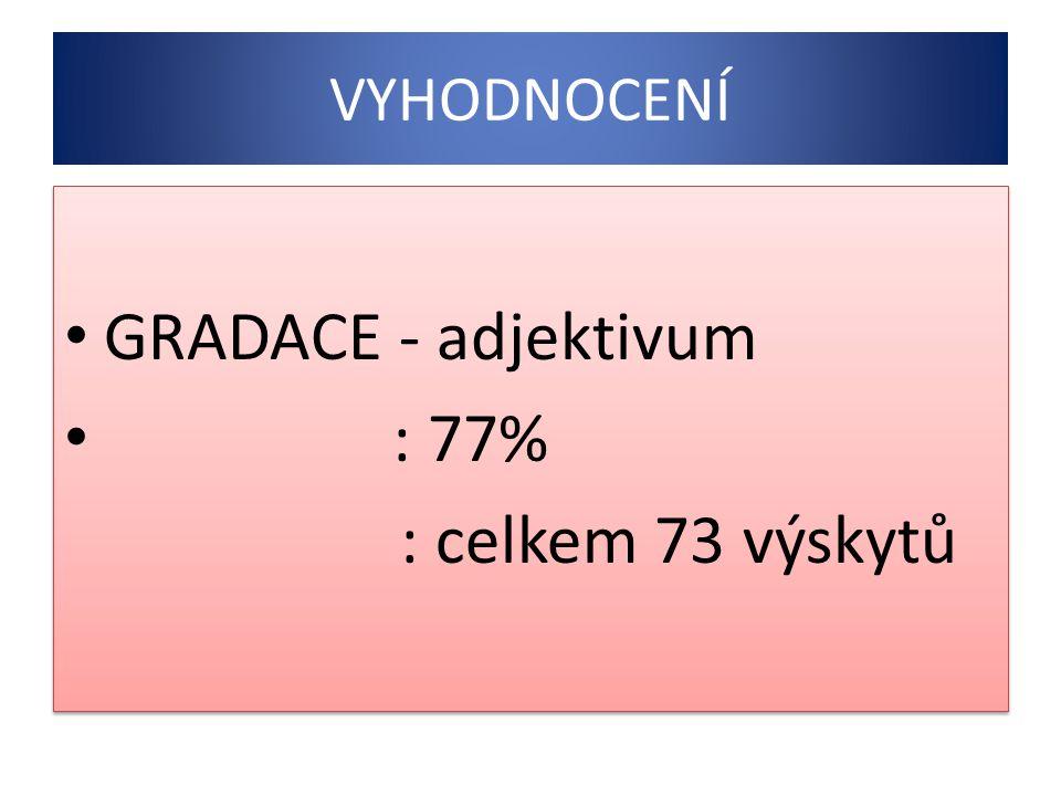 VYHODNOCENÍ GRADACE - adjektivum : 77% : celkem 73 výskytů GRADACE - adjektivum : 77% : celkem 73 výskytů