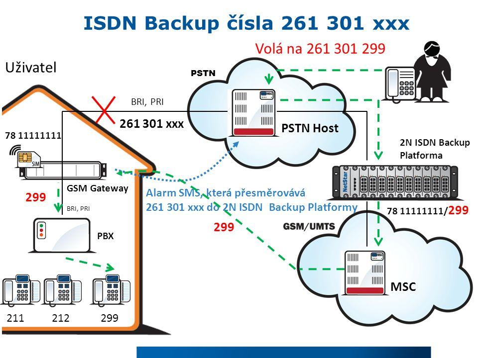 Uživatel 211212 PBX BRI, PRI GSM Gateway MSC 2N ISDN Backup Platforma 299 PSTN PSTN Host BRI, PRI ISDN Backup čísla 261 301 xxx 261 301 xxx Alarm SMS, která přesměrovává 261 301 xxx do 2N ISDN Backup Platformy Volá na 261 301 299 78 11111111 78 11111111/ 299 299