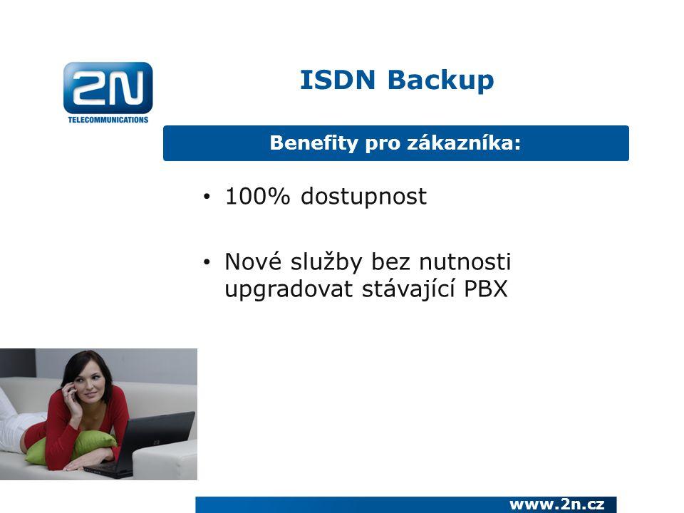 Reference: www.2n.cz Telefónica O2 Czech Republic ISDN Backup