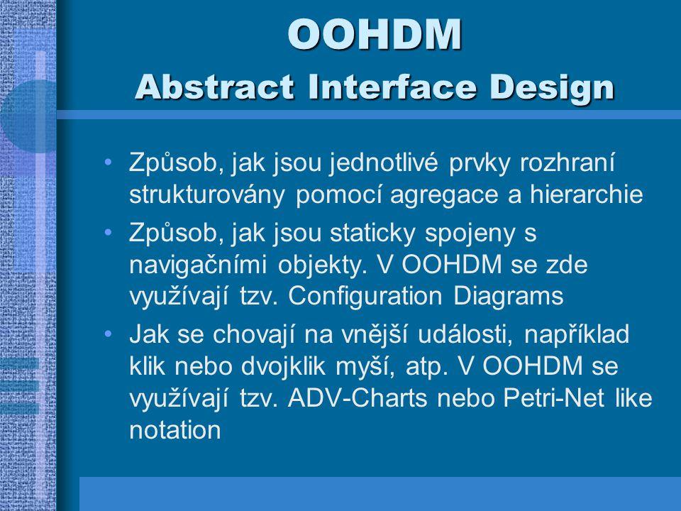 OOHDM Abstract Interface Design Způsob, jak jsou jednotlivé prvky rozhraní strukturovány pomocí agregace a hierarchie Způsob, jak jsou staticky spojeny s navigačními objekty.