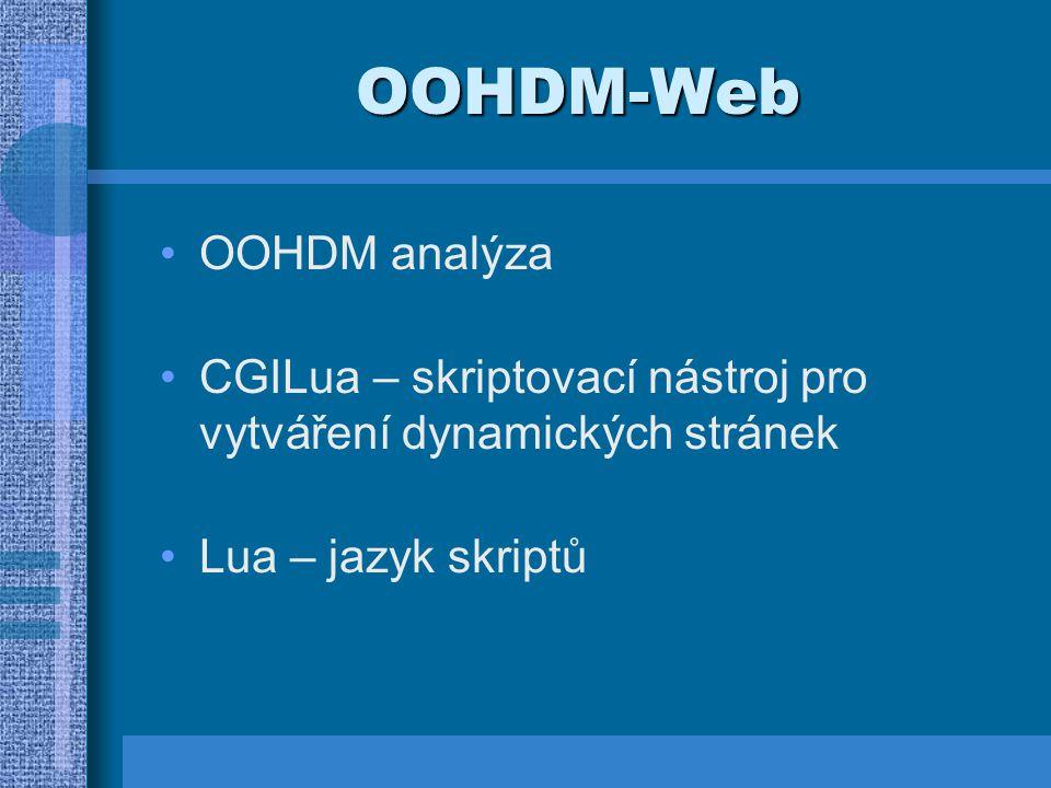 OOHDM-Web OOHDM analýza CGILua – skriptovací nástroj pro vytváření dynamických stránek Lua – jazyk skriptů