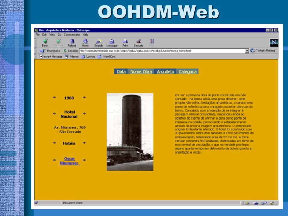 OOHDM-Web