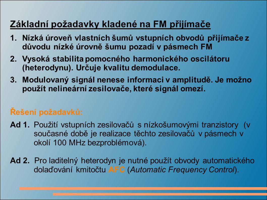 Základní požadavky kladené na FM přijímače 1.Nízká úroveň vlastních šumů vstupních obvodů přijímače z důvodu nízké úrovně šumu pozadí v pásmech FM 2.V