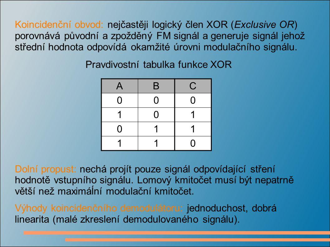 Koincidenční obvod: nejčastěji logický člen XOR (Exclusive OR) porovnává původní a zpožděný FM signál a generuje signál jehož střední hodnota odpovídá